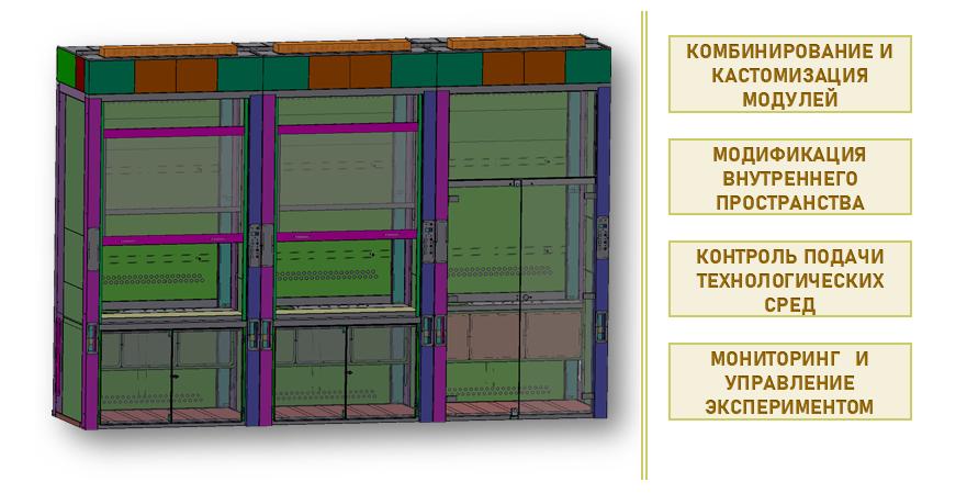 модульные вытяжные шкафы
