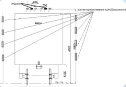 Структурная схема продукта